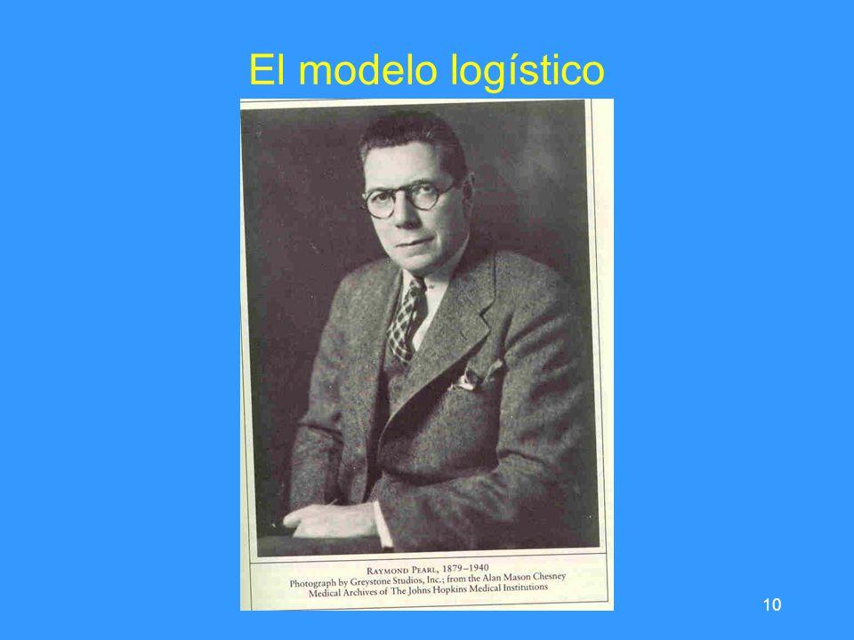El modelo logístico