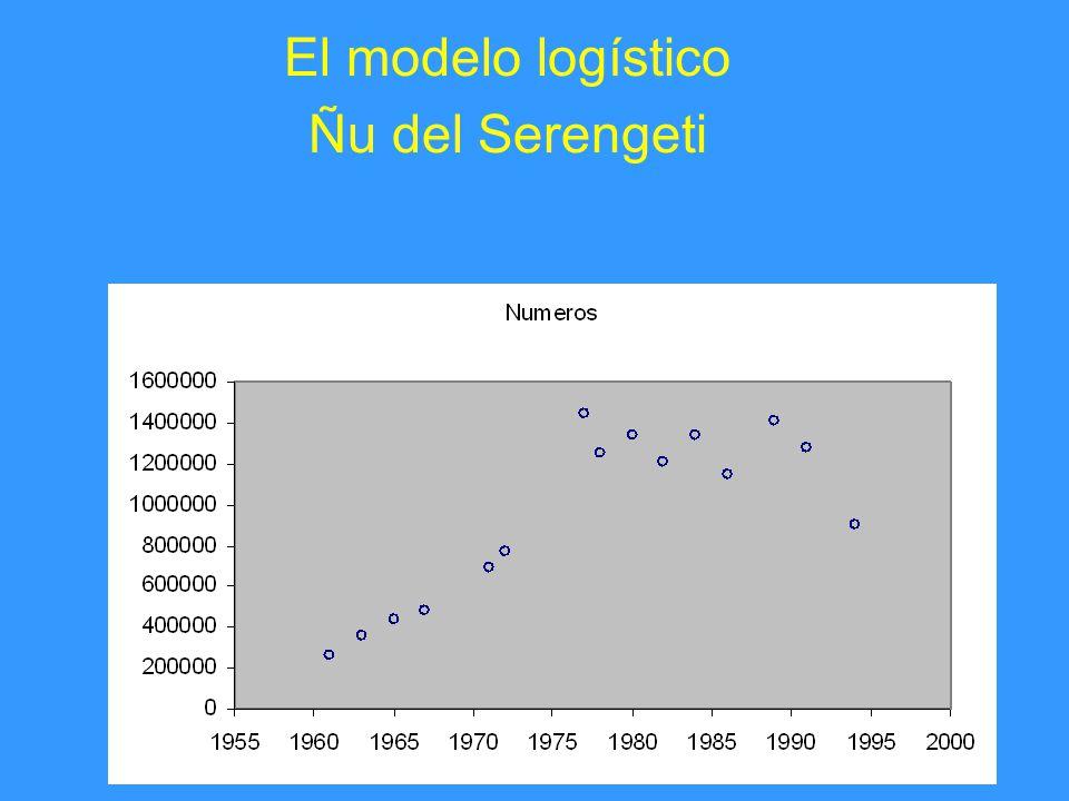 El modelo logístico Ñu del Serengeti