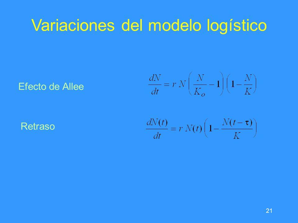 Variaciones del modelo logístico