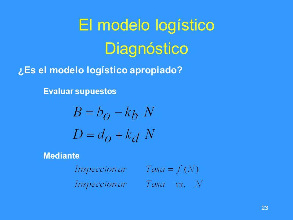 El modelo logístico Diagnóstico ¿Es el modelo logístico apropiado