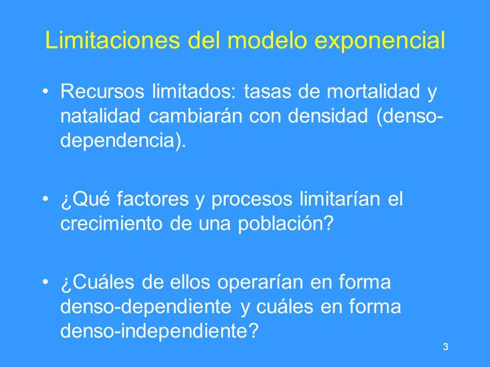 Limitaciones del modelo exponencial
