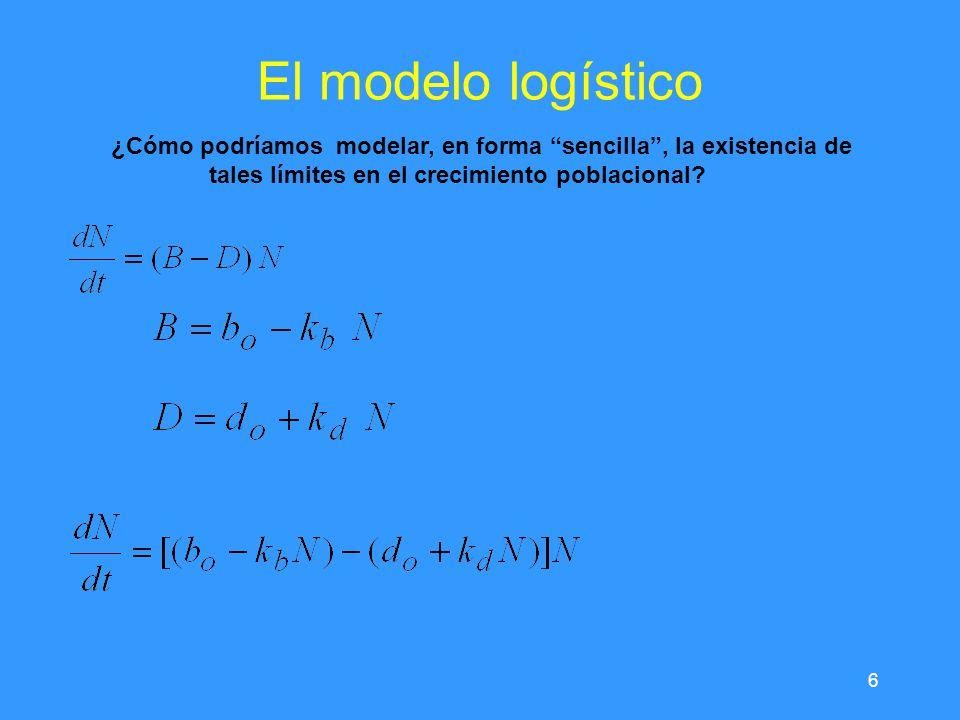 El modelo logístico ¿Cómo podríamos modelar, en forma sencilla , la existencia de tales límites en el crecimiento poblacional
