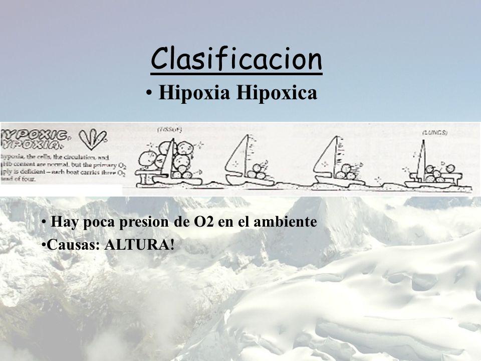 Clasificacion Hipoxia Hipoxica Hay poca presion de O2 en el ambiente