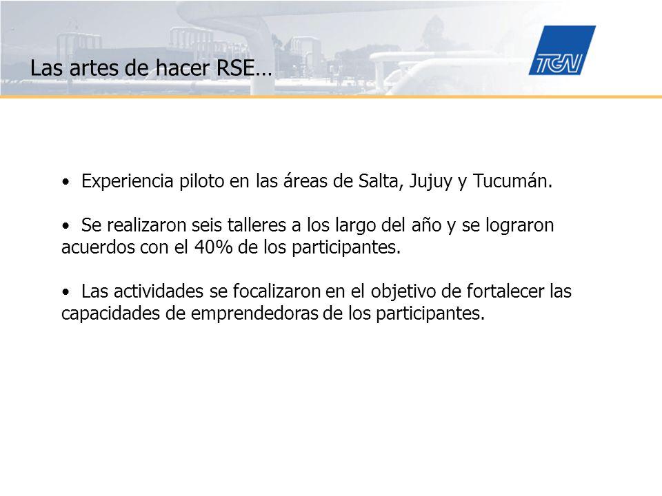 Las artes de hacer RSE… Experiencia piloto en las áreas de Salta, Jujuy y Tucumán.
