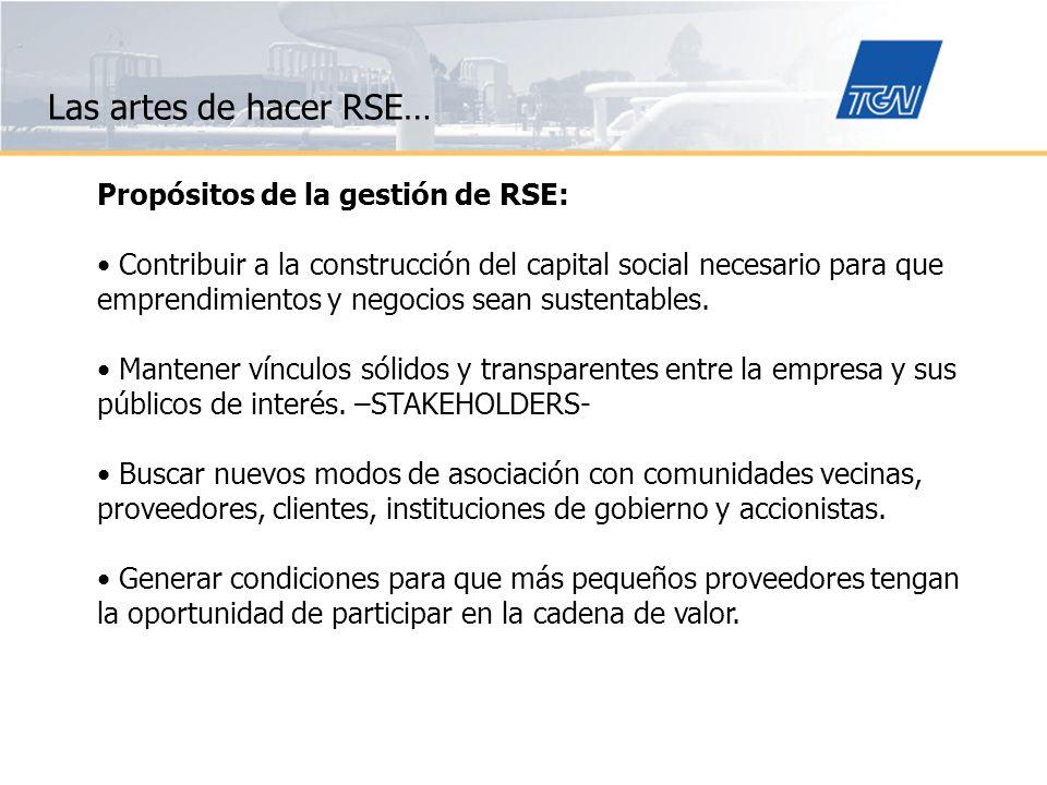 Las artes de hacer RSE… Propósitos de la gestión de RSE: