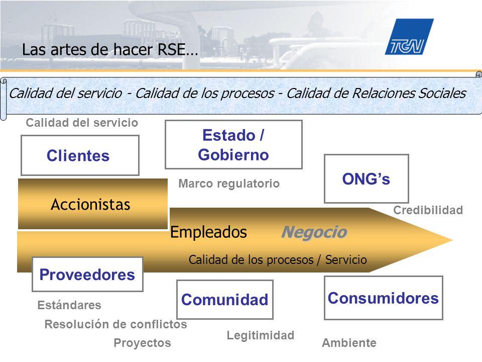 Estado / Gobierno Clientes ONG's Proveedores Consumidores Comunidad