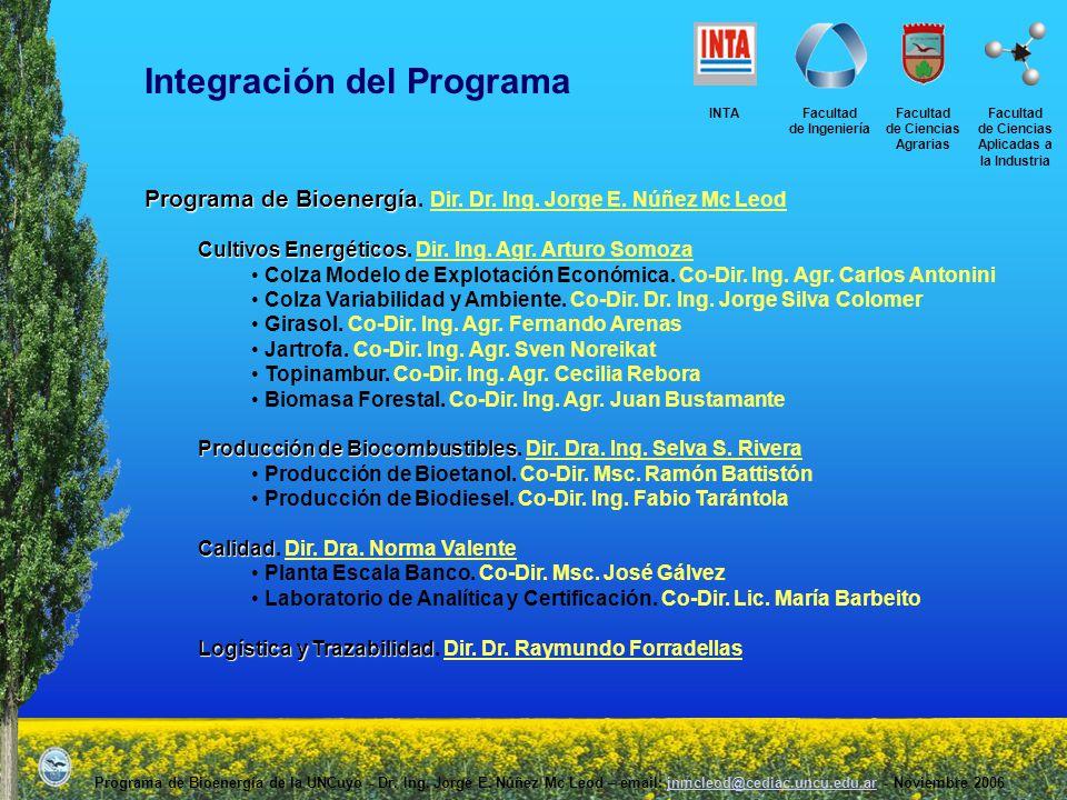 Integración del Programa