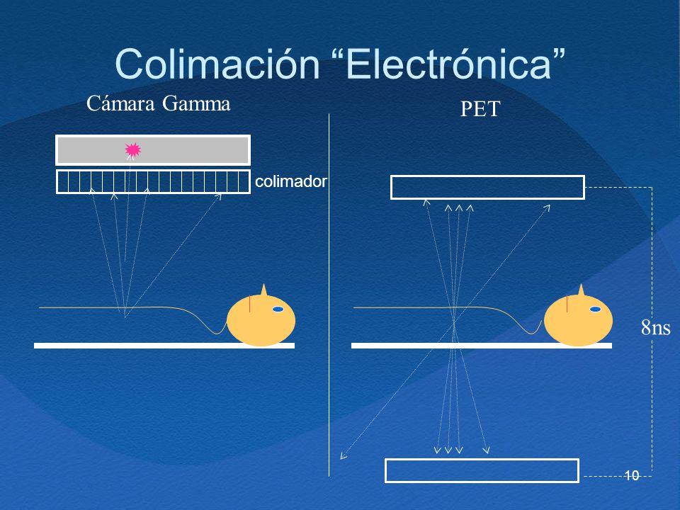 Colimación Electrónica