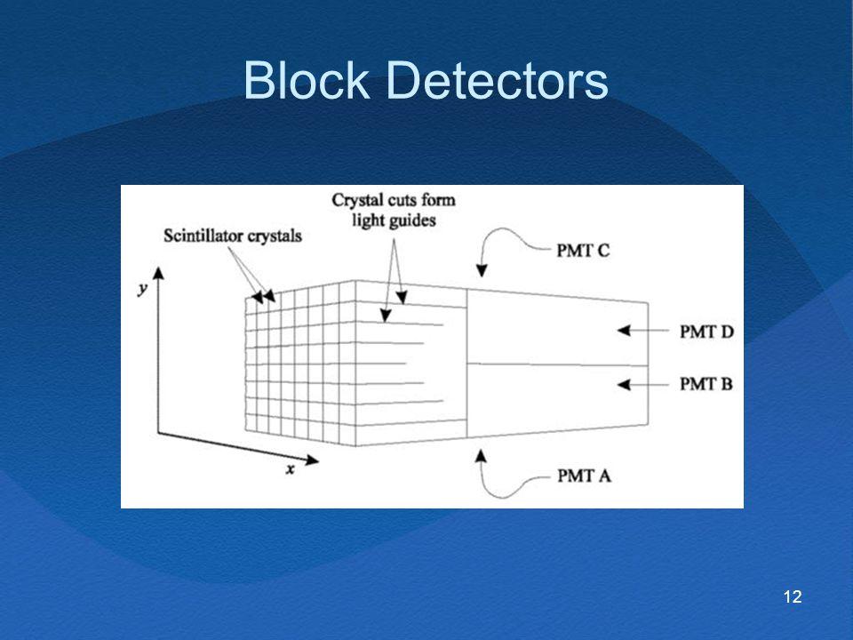 Block Detectors