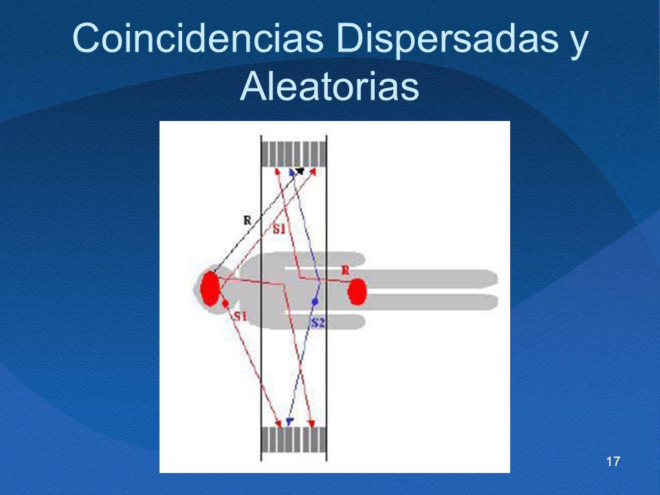 Coincidencias Dispersadas y Aleatorias