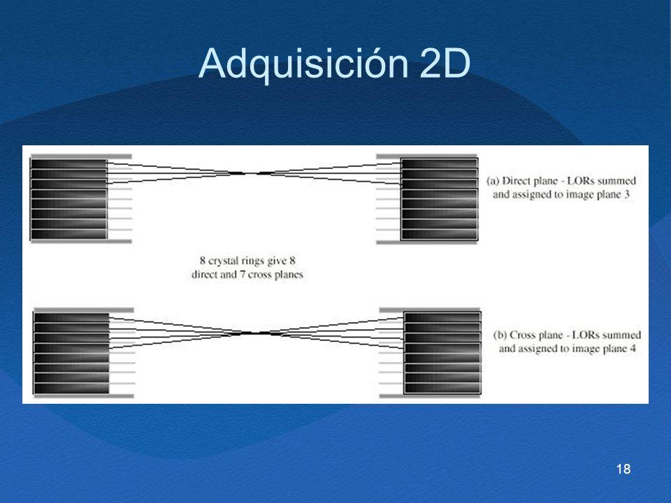 Adquisición 2D
