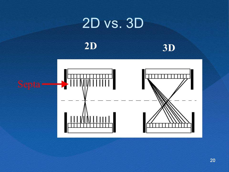 2D vs. 3D 2D 3D Septa