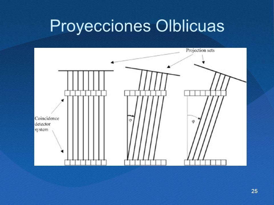 Proyecciones Olblicuas