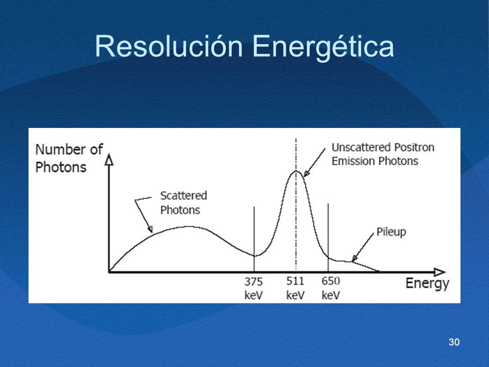 Resolución Energética
