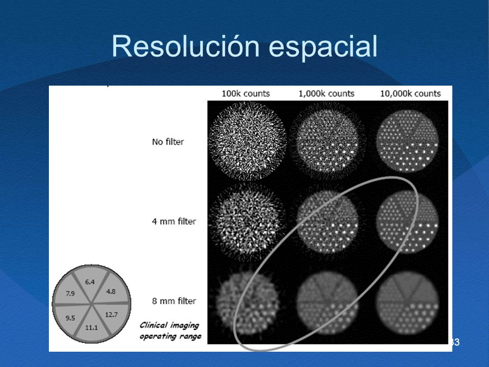 Resolución espacial