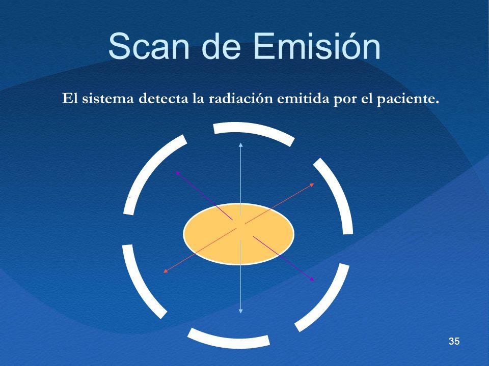 Scan de Emisión El sistema detecta la radiación emitida por el paciente.