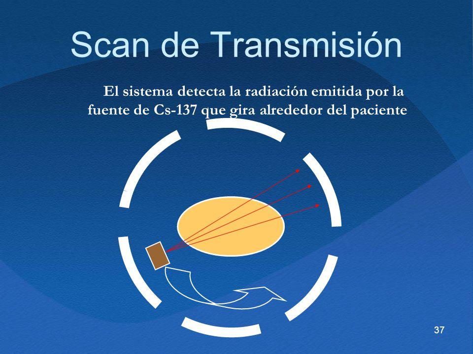 Scan de Transmisión El sistema detecta la radiación emitida por la