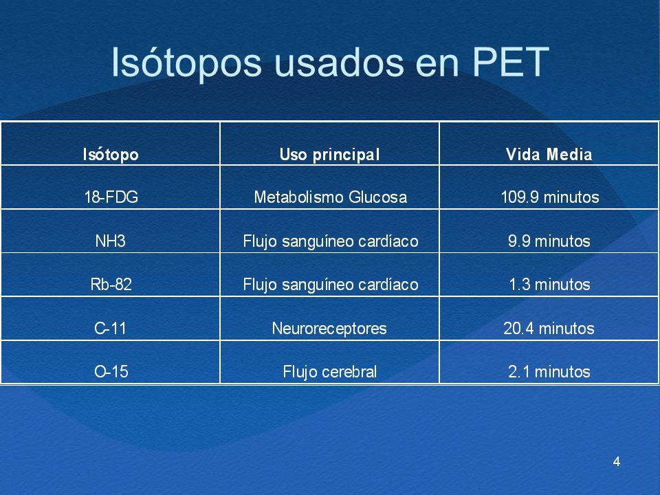 Isótopos usados en PET