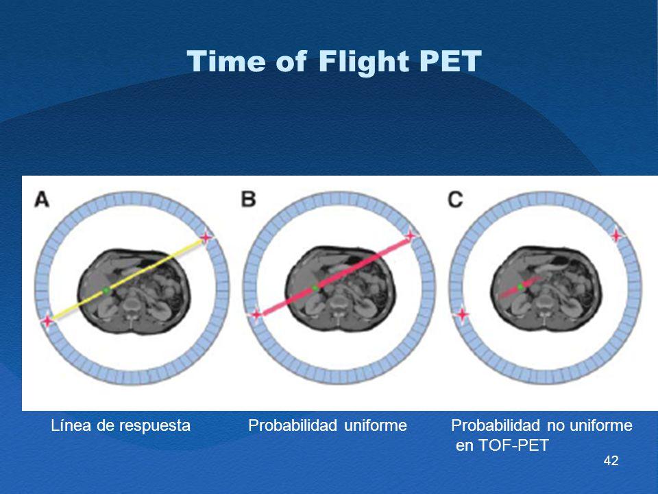 Time of Flight PET Línea de respuesta Probabilidad uniforme