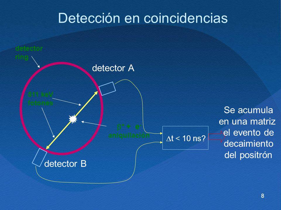Detección en coincidencias