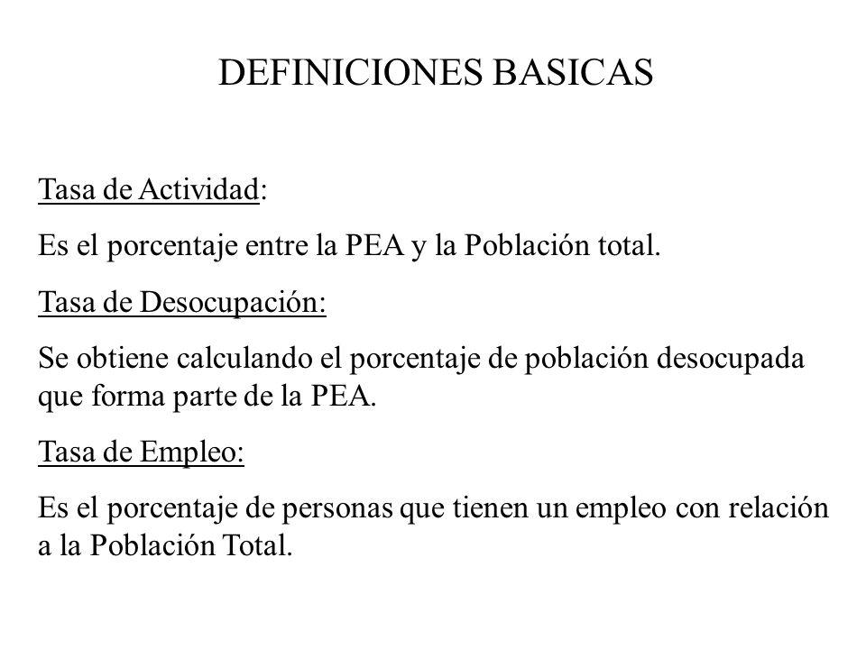 DEFINICIONES BASICAS Tasa de Actividad: