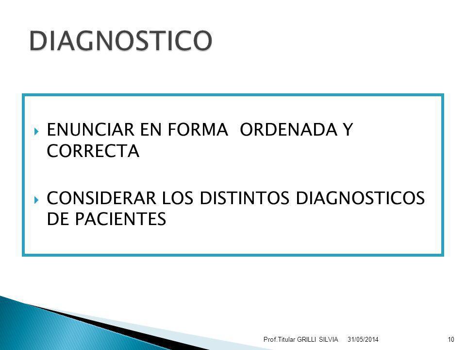 DIAGNOSTICO ENUNCIAR EN FORMA ORDENADA Y CORRECTA