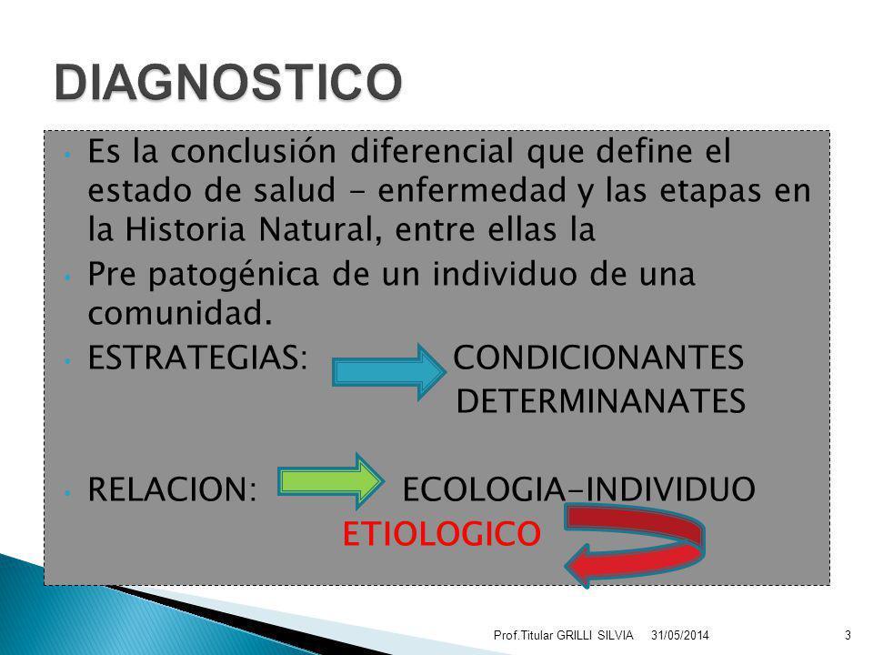 DIAGNOSTICO Es la conclusión diferencial que define el estado de salud - enfermedad y las etapas en la Historia Natural, entre ellas la.