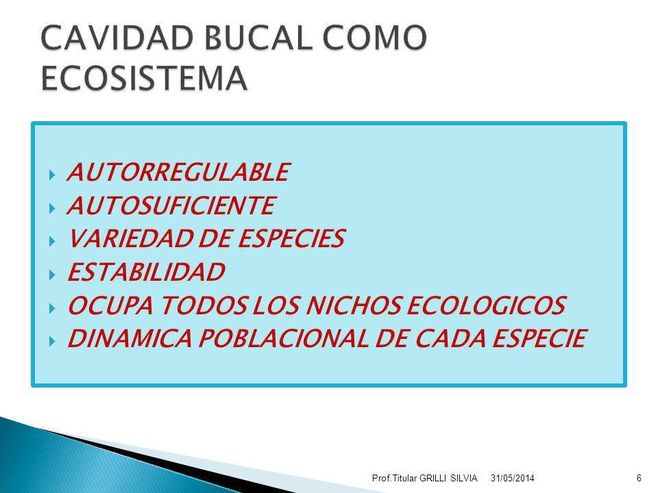 CAVIDAD BUCAL COMO ECOSISTEMA