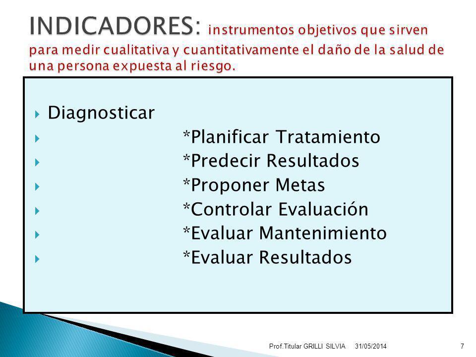 INDICADORES: instrumentos objetivos que sirven para medir cualitativa y cuantitativamente el daño de la salud de una persona expuesta al riesgo.