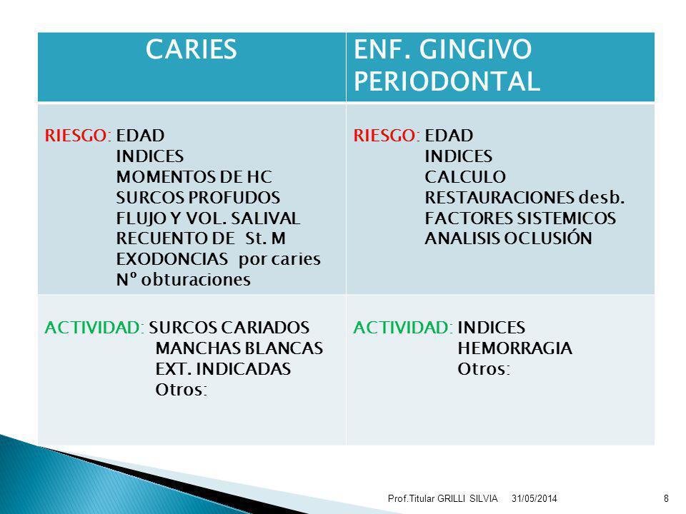ENF. GINGIVO PERIODONTAL