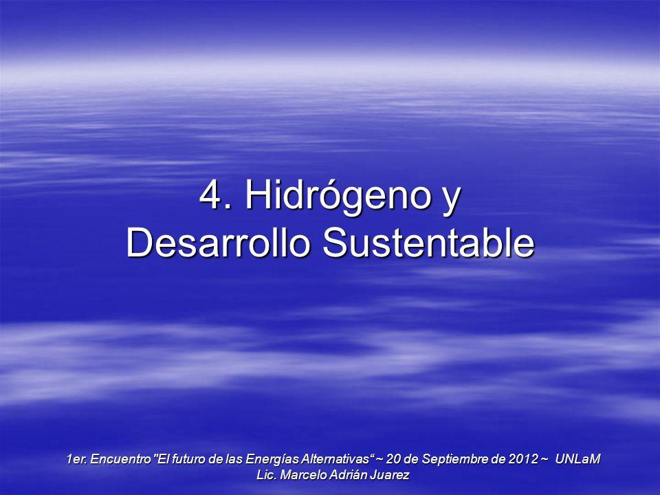4. Hidrógeno y Desarrollo Sustentable