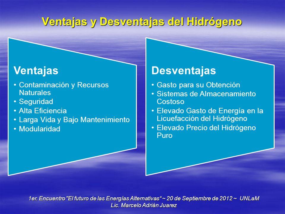 Ventajas y Desventajas del Hidrógeno
