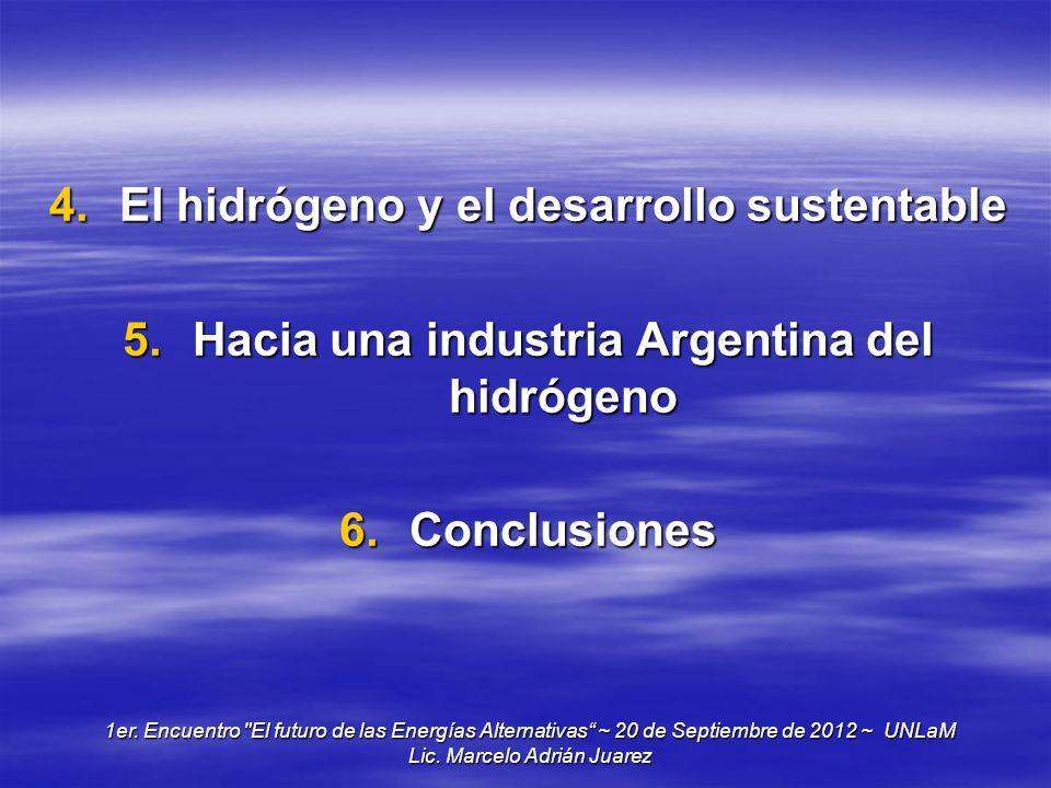 El hidrógeno y el desarrollo sustentable