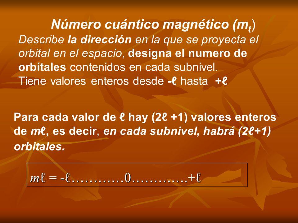 Número cuántico magnético (mℓ)