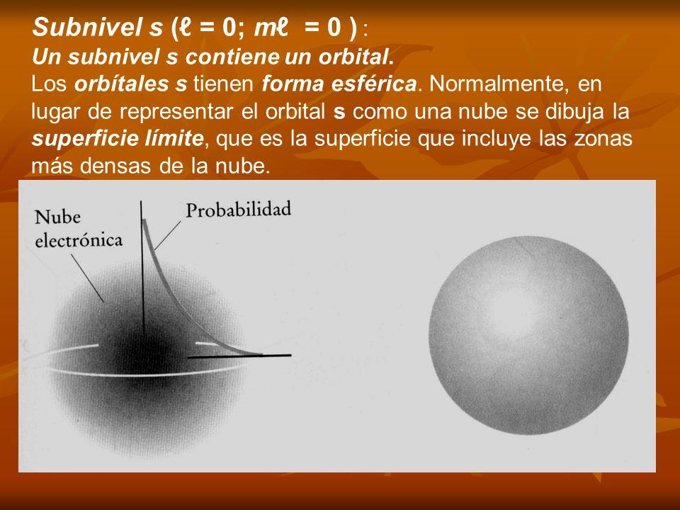 Subnivel s (ℓ = 0; mℓ = 0 ) : Un subnivel s contiene un orbital.