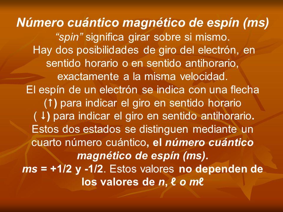 Número cuántico magnético de espín (ms)