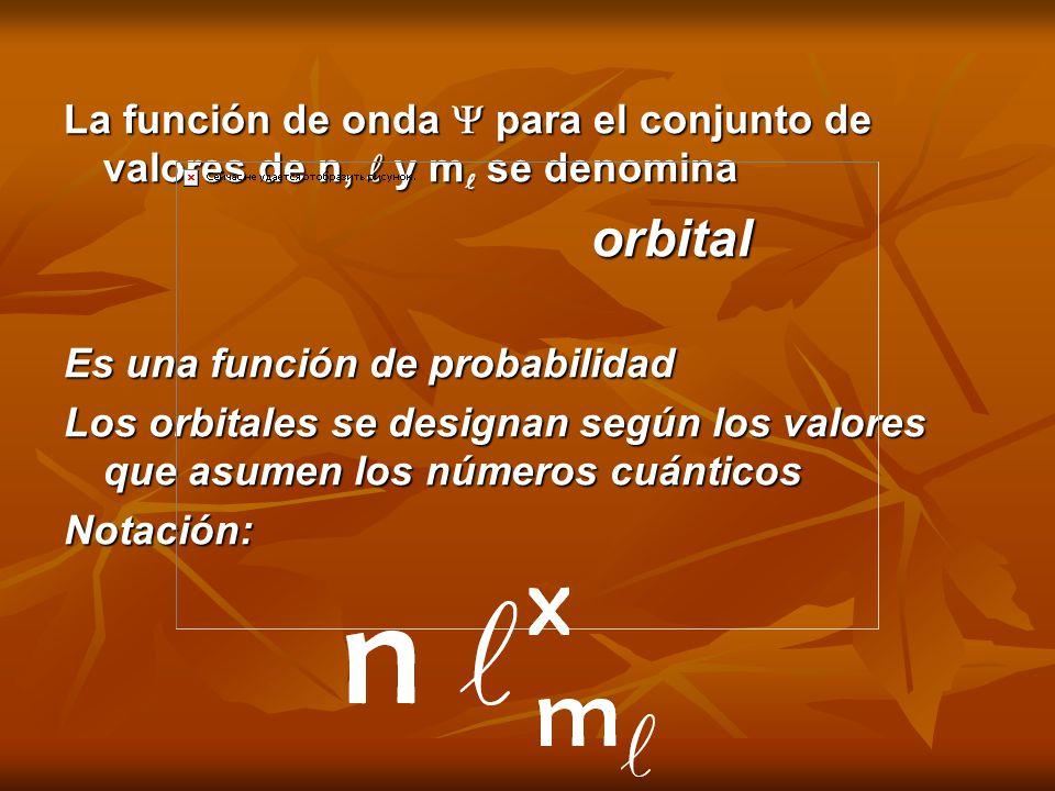 La función de onda  para el conjunto de valores de n,  y m se denomina