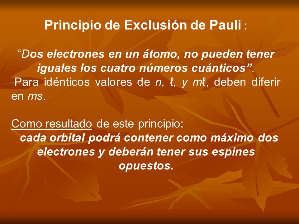 Principio de Exclusión de Pauli :