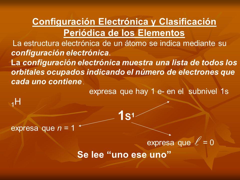 Configuración Electrónica y Clasificación Periódica de los Elementos