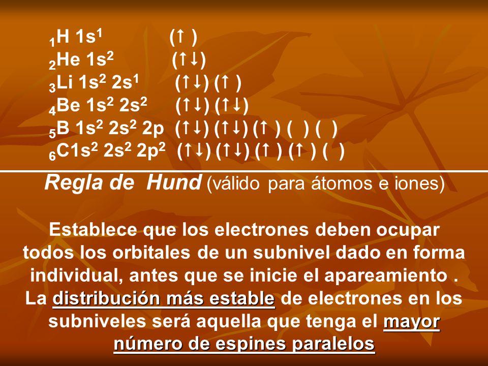 Regla de Hund (válido para átomos e iones)
