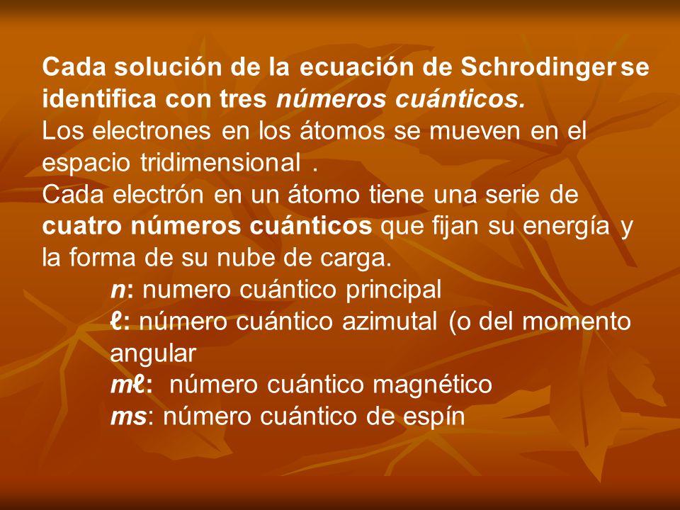 Cada solución de la ecuación de Schrodinger se identifica con tres números cuánticos.