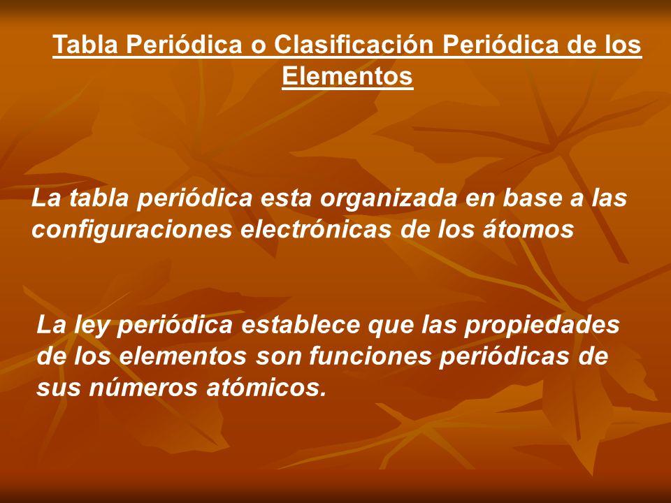 Tabla Periódica o Clasificación Periódica de los Elementos