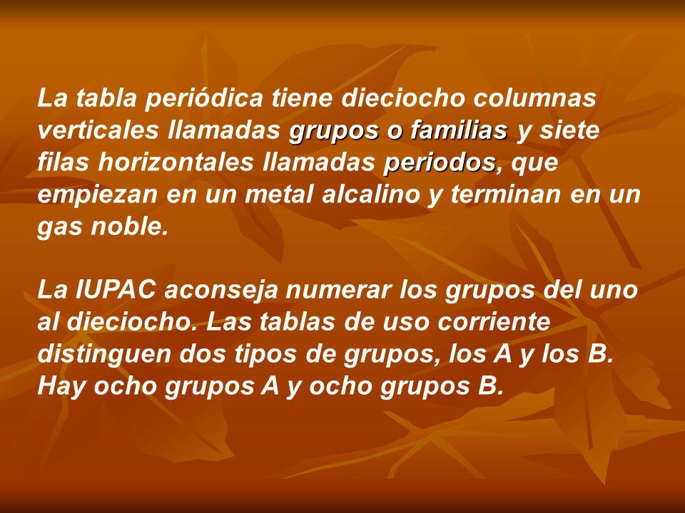 La tabla periódica tiene dieciocho columnas verticales llamadas grupos o familias y siete filas horizontales llamadas periodos, que empiezan en un metal alcalino y terminan en un gas noble.