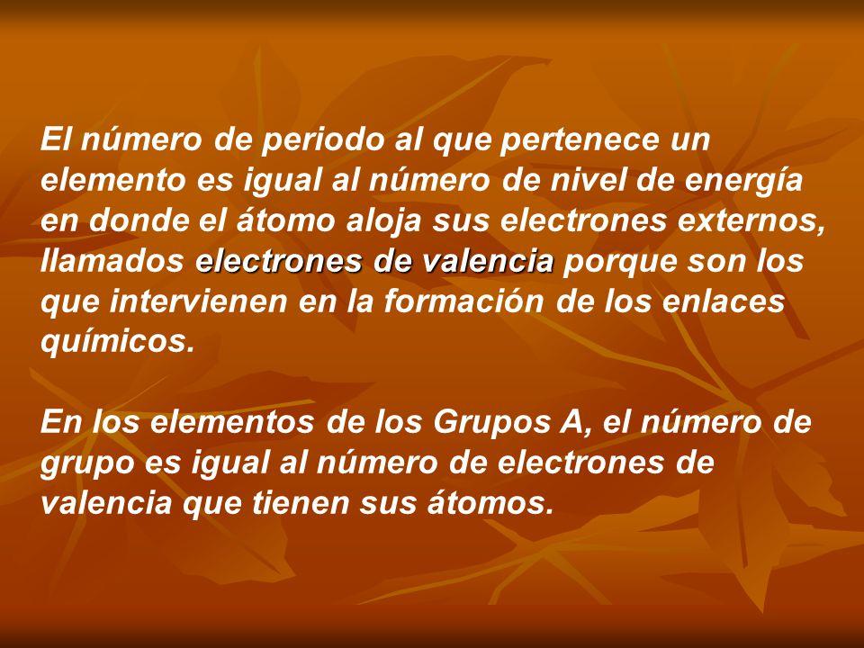 El número de periodo al que pertenece un elemento es igual al número de nivel de energía en donde el átomo aloja sus electrones externos, llamados electrones de valencia porque son los que intervienen en la formación de los enlaces químicos.