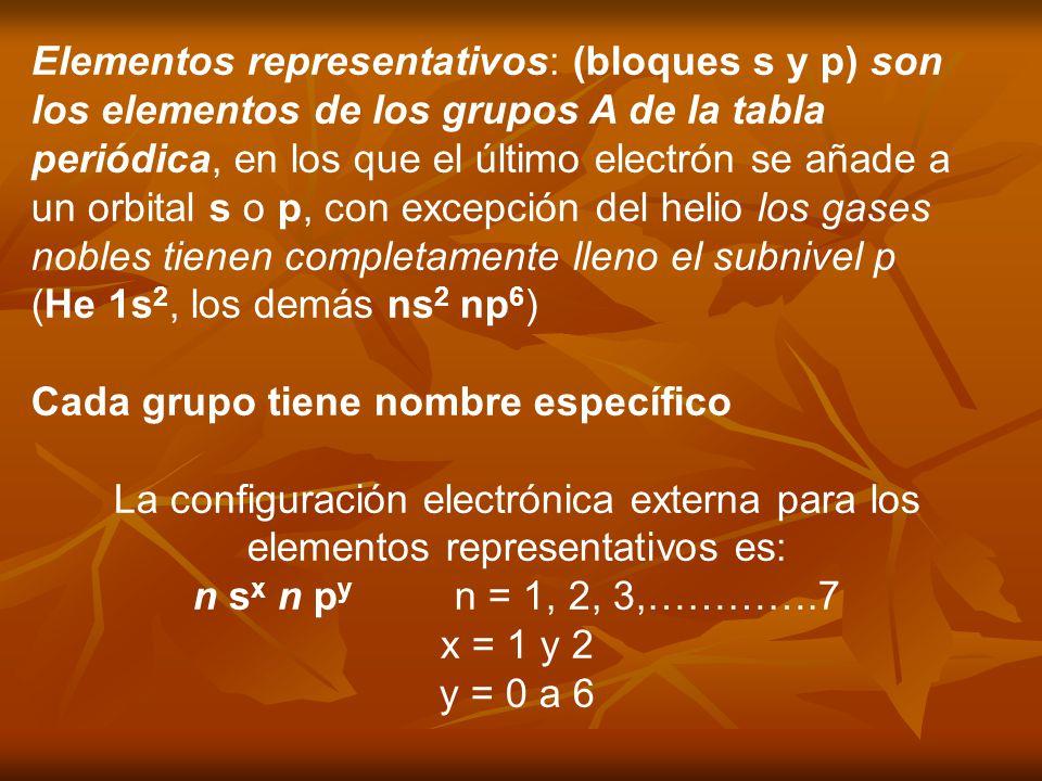 Elementos representativos: (bloques s y p) son los elementos de los grupos A de la tabla periódica, en los que el último electrón se añade a un orbital s o p, con excepción del helio los gases nobles tienen completamente lleno el subnivel p