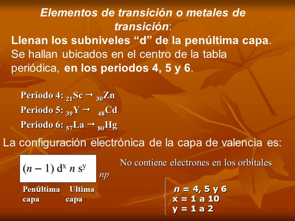 Elementos de transición o metales de transición: