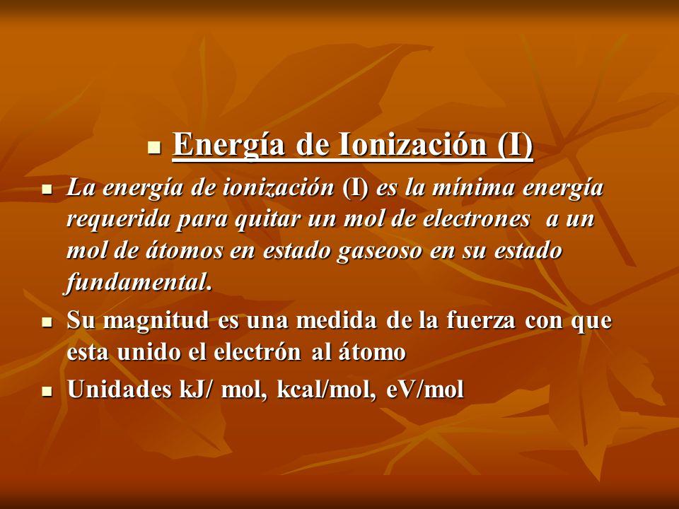 Energía de Ionización (I)