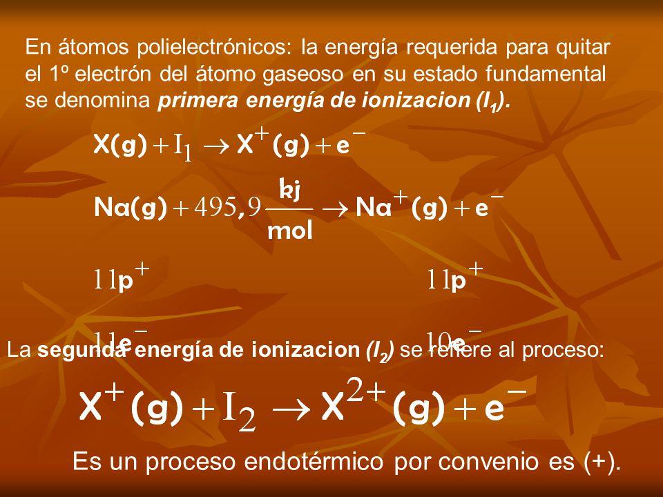 Es un proceso endotérmico por convenio es (+).