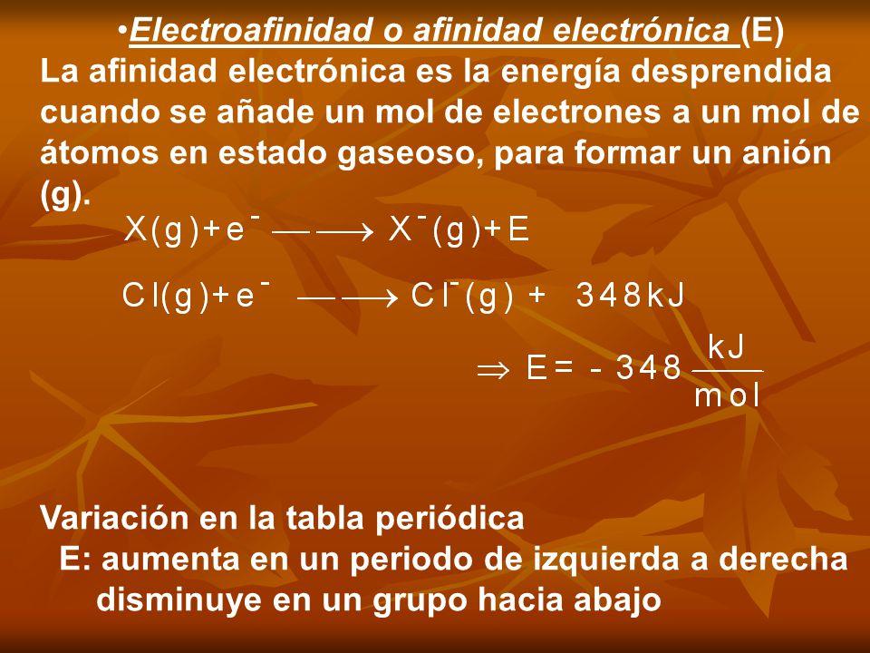 Electroafinidad o afinidad electrónica (E)