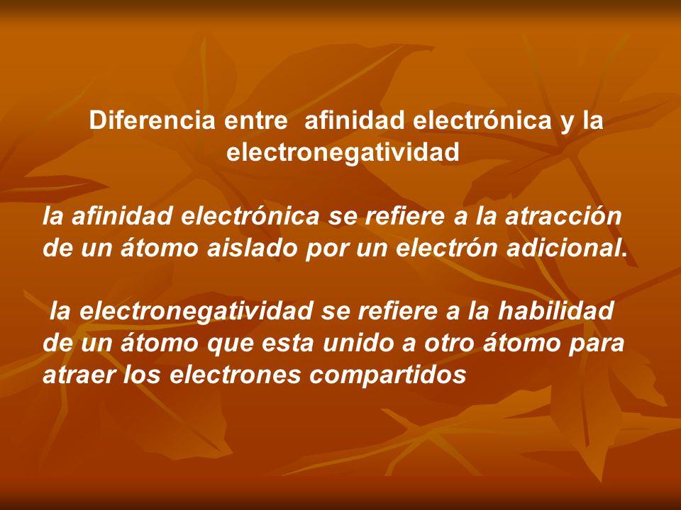 Diferencia entre afinidad electrónica y la electronegatividad